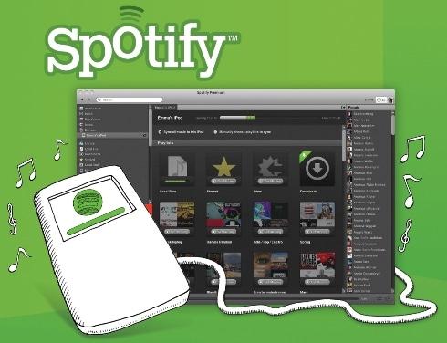 Schermata Spotify computer